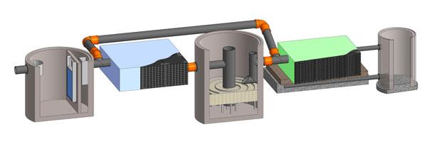 SW ENREGIS® Versickerungssysteme im Baukastensystem