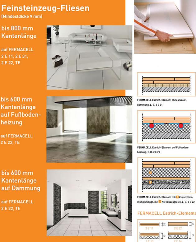 fermacell estrich elemente baudatenbank at baustoffe bau und ausstattungsprodukte. Black Bedroom Furniture Sets. Home Design Ideas