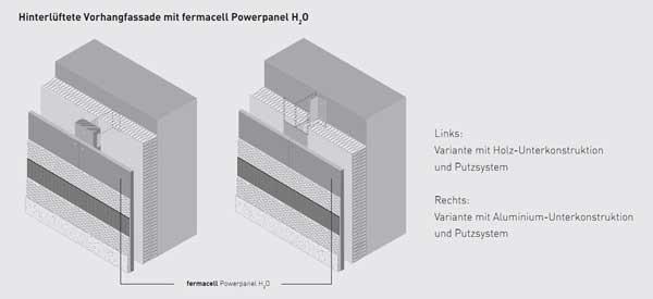 Zulassung für Unterdecken und hinterlüftete Fassaden