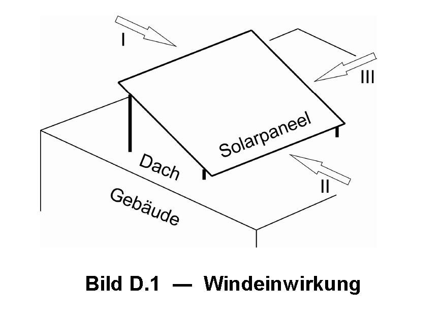 Nationale Ergänzung zum Eurocode Windlasten aktualisiert im Oktober