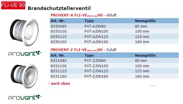 Brandschutz Tellerventile FLI-VE(ho+ve)90