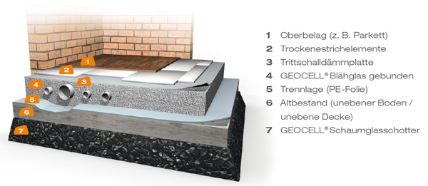 geocell unkomplizierter fu bodenaufbau mit geocell baudatenbank at. Black Bedroom Furniture Sets. Home Design Ideas