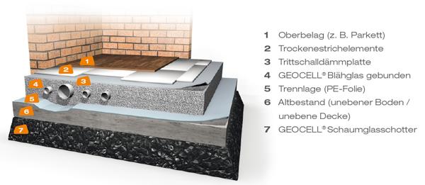 geocell unkomplizierter fu bodenaufbau mit geocell. Black Bedroom Furniture Sets. Home Design Ideas