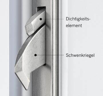 winkhaus winkhaus schwenkriegel verdoppelt baudatenbank at. Black Bedroom Furniture Sets. Home Design Ideas