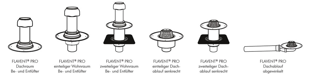 Klöber Flachdachprogramm Flavent<sup>®</sup> pro<br>