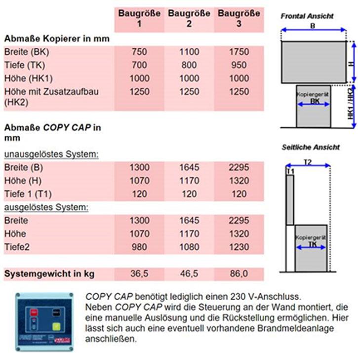 STÖBICH<sup>®</sup> Copy-Cap – Brandschutz für Kopiergeräte
