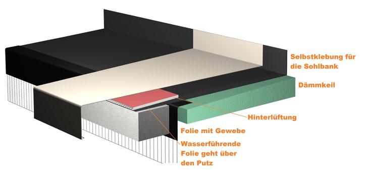 ralmont das innovative system aus d mmung und abdichtung von ralmont baudatenbank at. Black Bedroom Furniture Sets. Home Design Ideas