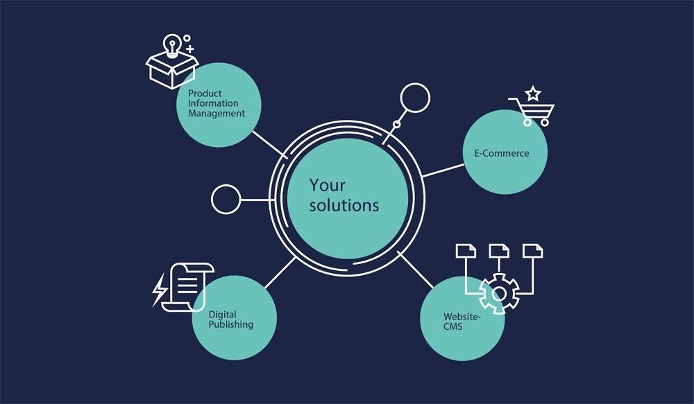 Goodson Softwaresolutions
