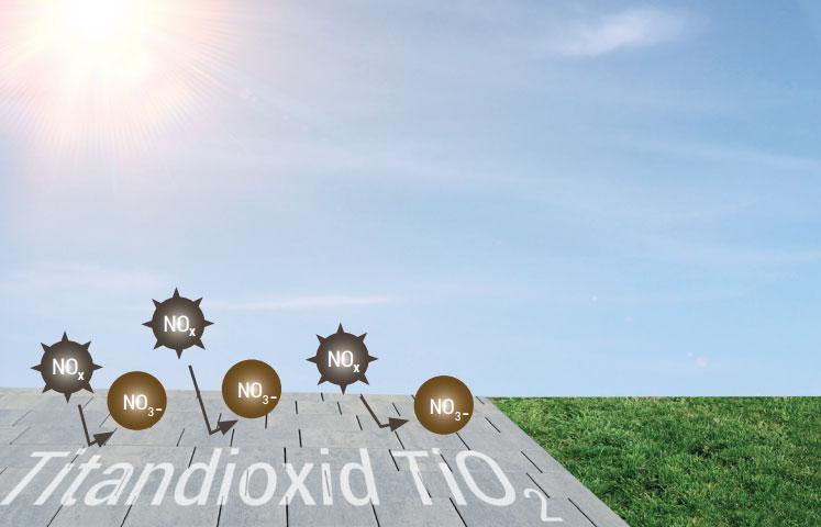 Saubere Luft & saubere Steine durch reduNOx