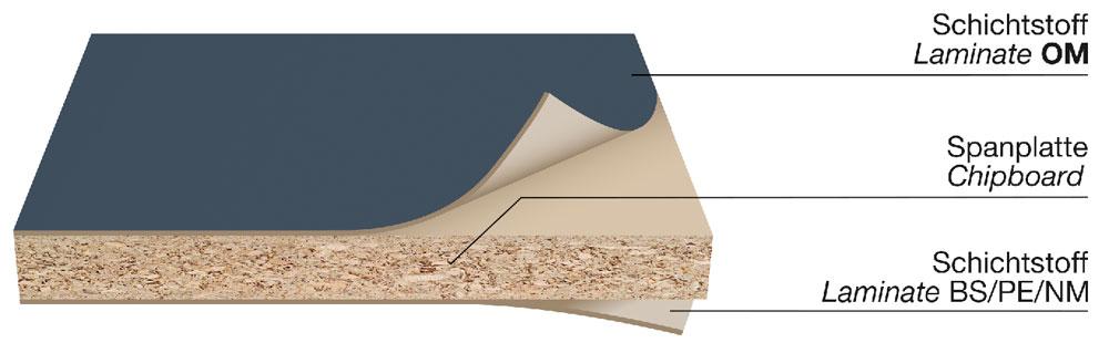 KAINDL: Oberfläche in Perfektion.
