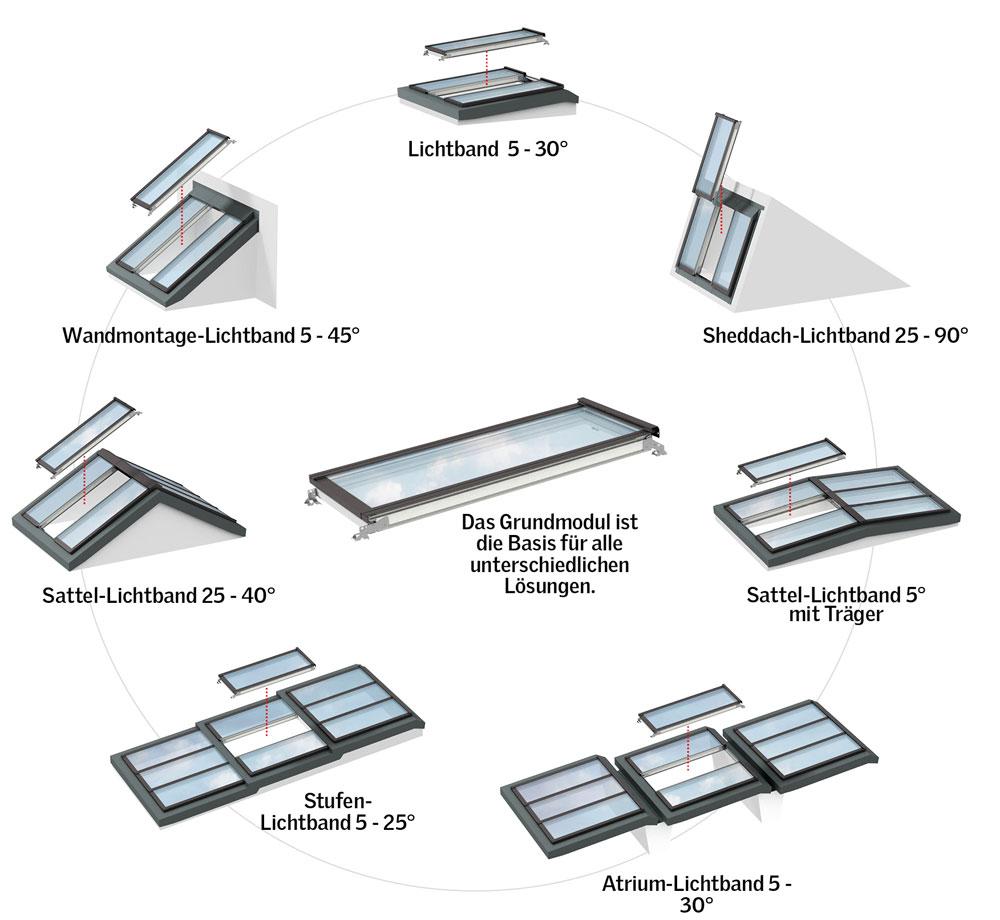 Lichtdurchflutete Arbeitsstätten mit VELUX Modular Skylights