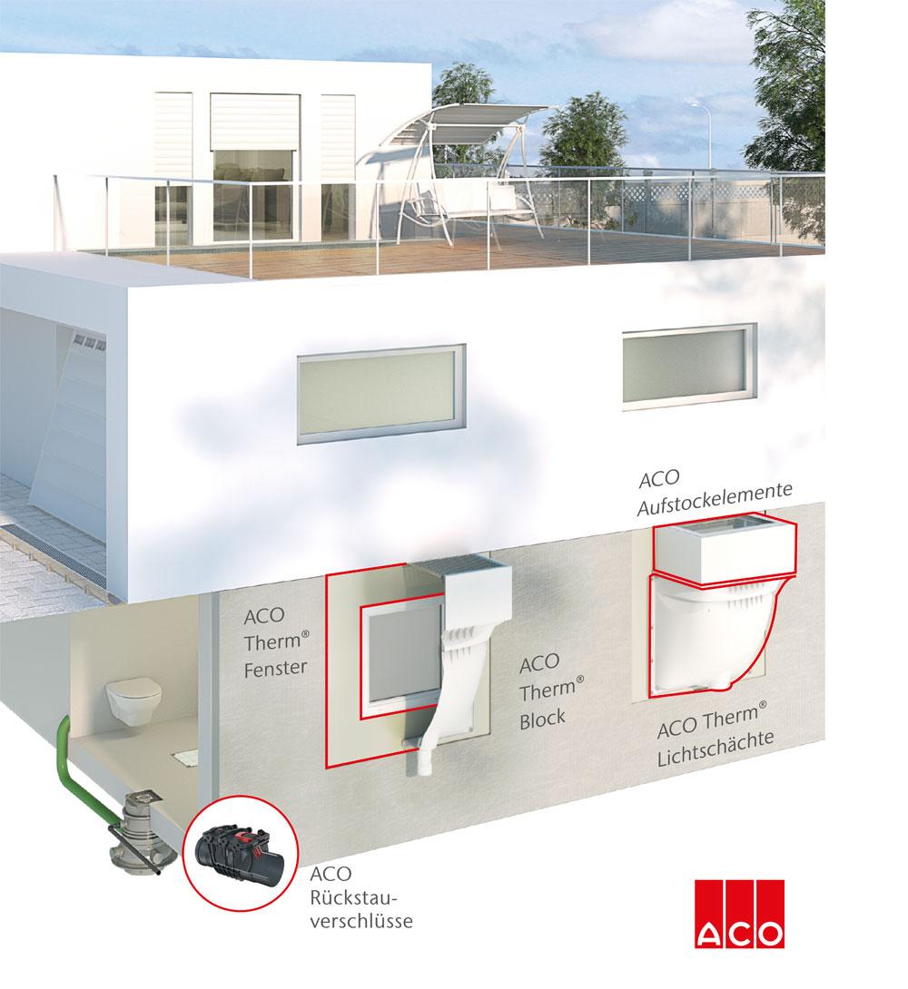 ACO: Das Komplettsystem für den Keller