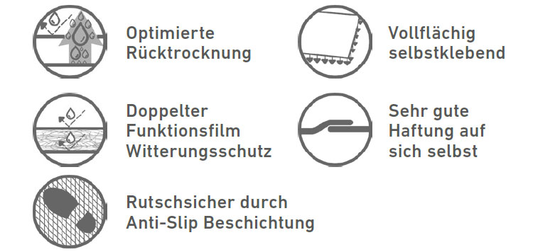 ISOCELL - TimberProtect SK Bauzeitabdichtung
