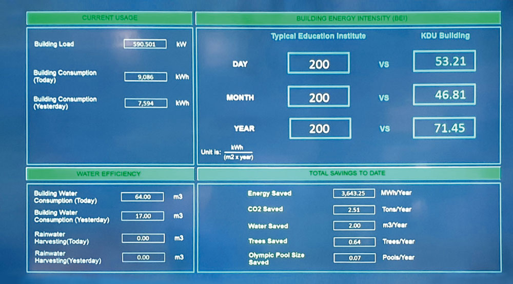 BECKHOFF: PC-based Control als integrierte Gebäudeautomation