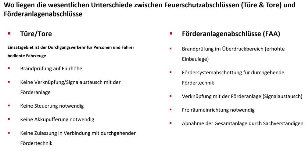 STÖBICH<sup>®</sup>Brandschutz für Förderanlagen