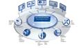 TYCO FIRE: Integrierte Videomanagement-<br>systeme von Tyco