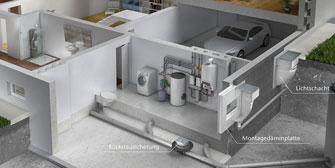 ACO: Das Komplettsystem für den Keller von ACO!