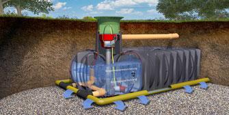 SCHÜTTER: SCHÜTTER Behältercenter: Ein Tank – doppelter Nutzen