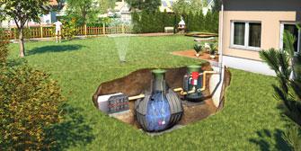 SCHÜTTER: SCHÜTTER: Lösung zur Regenwasserbehandlung