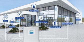 ABI-SICHERHEITSSYSTEME: Sicherheit, Komfort und Energie-management – Hand in Hand!